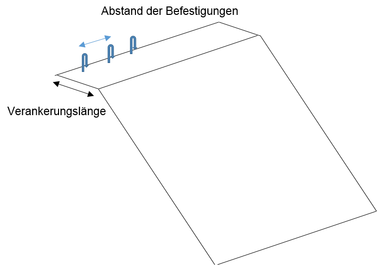 Grafik-Verlegeanleitung-Fortrac-3DDxjg71SJ1Ofwp